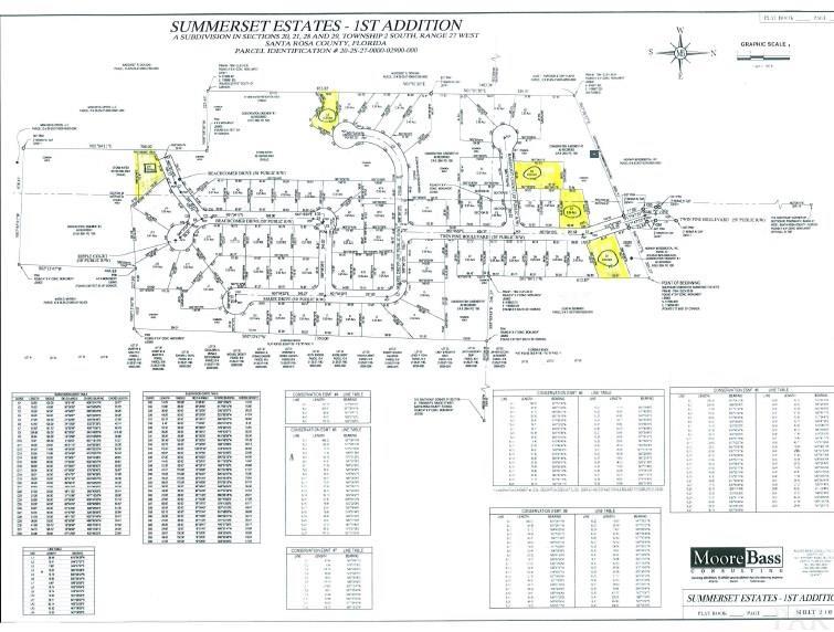 1540 Beachcomber Dr, Gulf Breeze, FL 32563