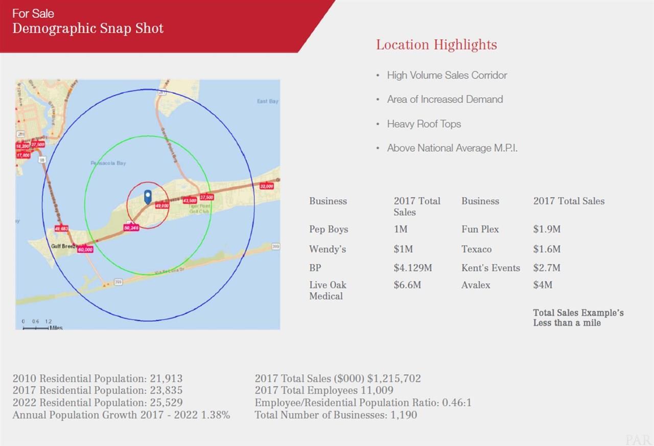 2800 Gulf Breeze Pkwy, Gulf Breeze, FL 32563